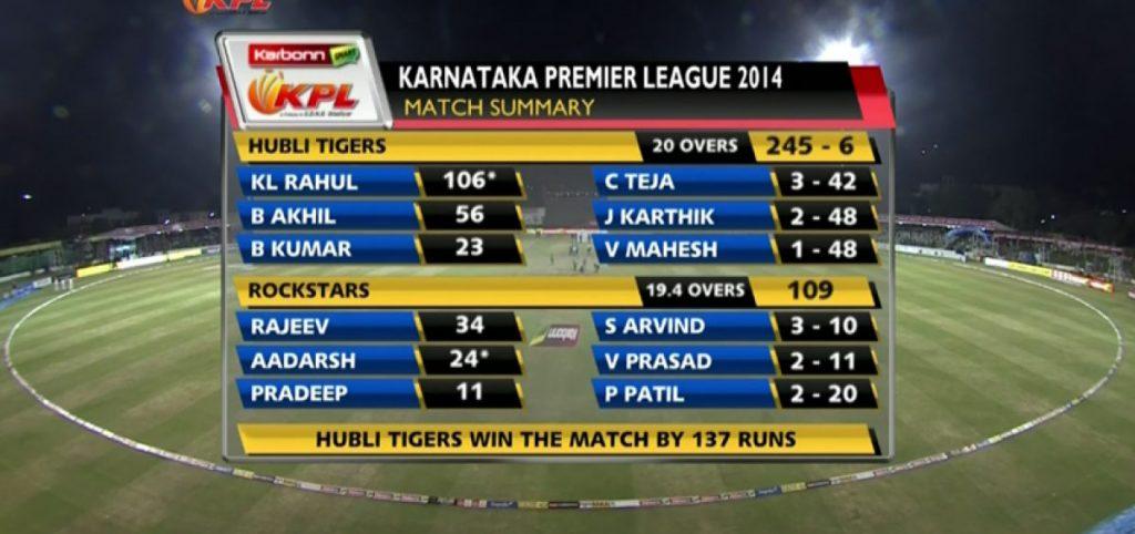 good score in cricket